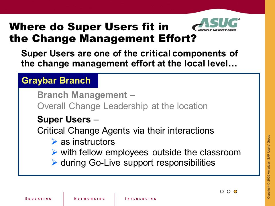 Where do Super Users fit in the Change Management Effort? Super Users are one of the critical components of the change management effort at the local