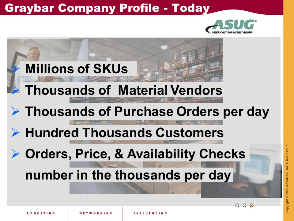 Graybar Company Profile - Today  Millions of SKUs  Thousands of Material Vendors  Thousands of Purchase Orders per day  Hundred Thousands Customer