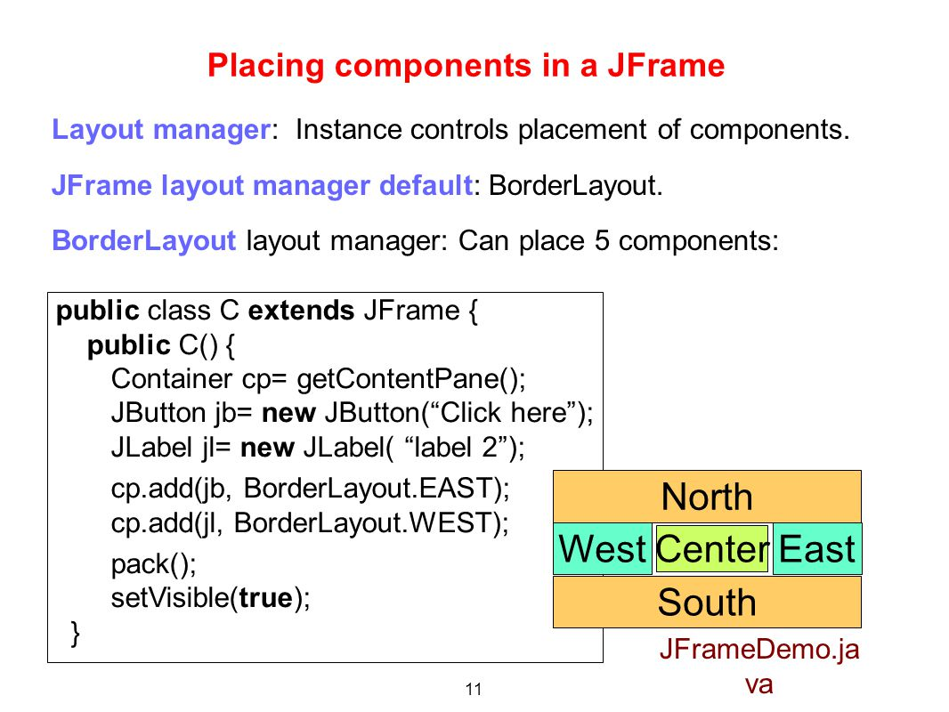 11 Placing components in a JFrame public class C extends JFrame { public C() { Container cp= getContentPane(); JButton jb= new JButton( Click here ); JLabel jl= new JLabel( label 2 ); cp.add(jb, BorderLayout.EAST); cp.add(jl, BorderLayout.WEST); pack(); setVisible(true); } Layout manager: Instance controls placement of components.