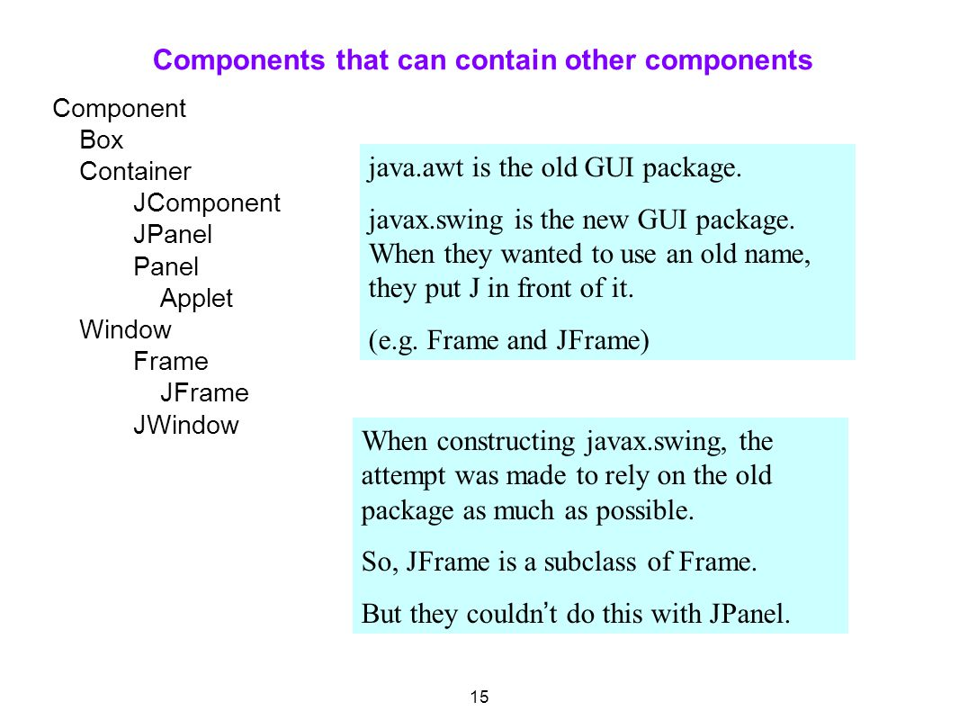 15 Components that can contain other components Component Box Container JComponent JPanel Panel Applet Window Frame JFrame JWindow java.awt is the old GUI package.
