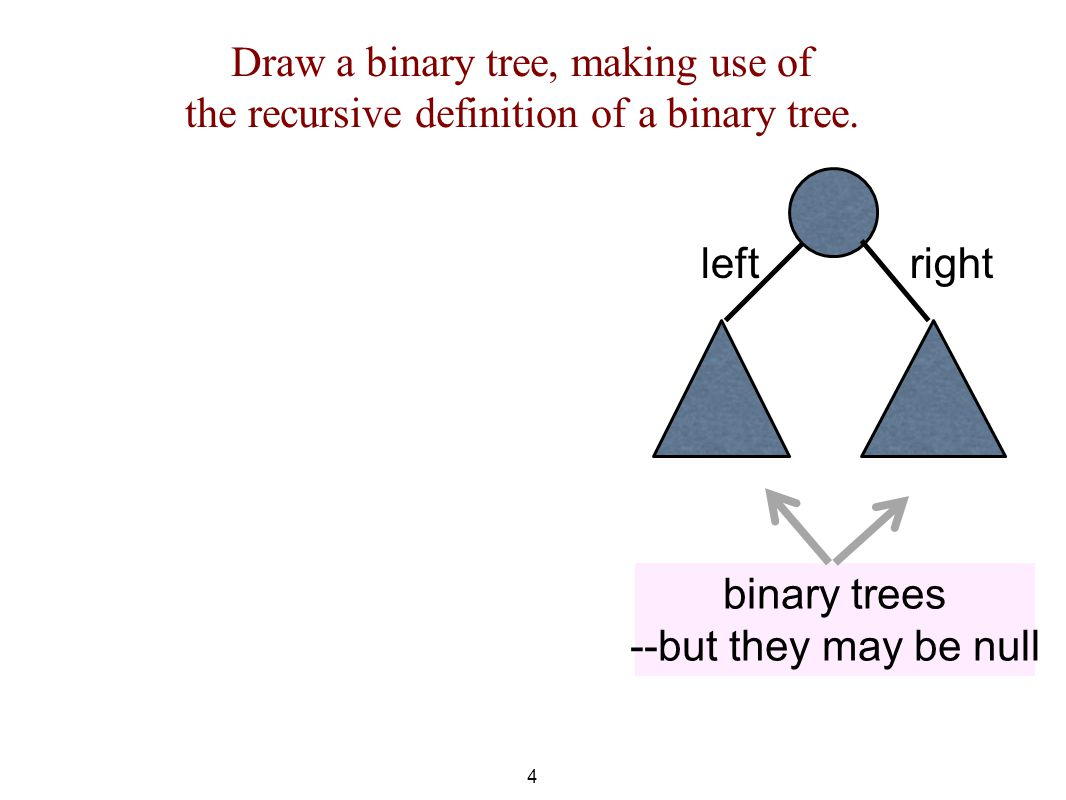 Draw a binary tree, making use of the recursive definition of a binary tree.