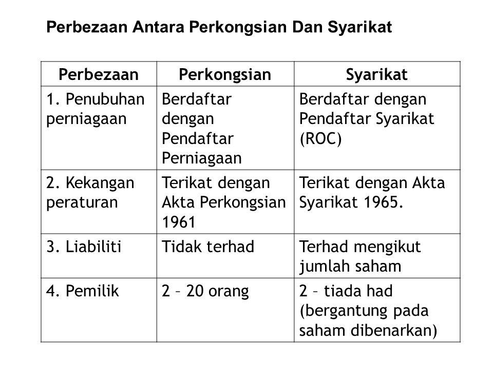 PerbezaanPerkongsianSyarikat 1. Penubuhan perniagaan Berdaftar dengan Pendaftar Perniagaan Berdaftar dengan Pendaftar Syarikat (ROC) 2. Kekangan perat