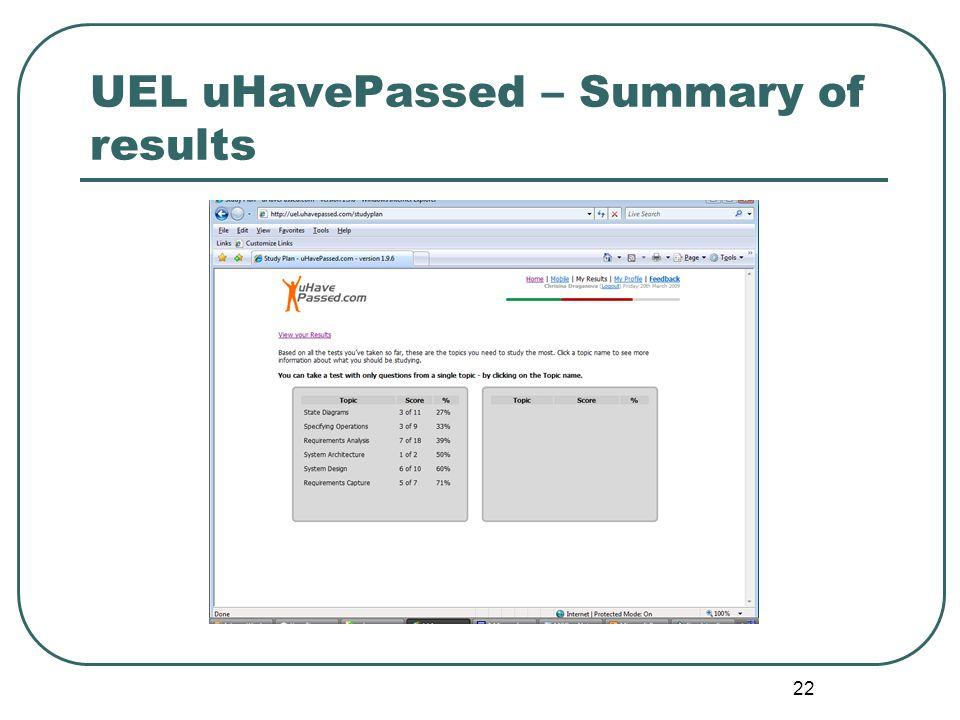 22 UEL uHavePassed – Summary of results