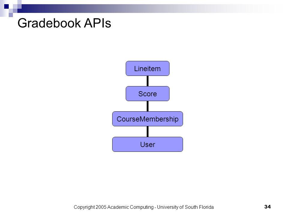 Copyright 2005 Academic Computing - University of South Florida34 Gradebook APIs Lineitem Score CourseMembership User
