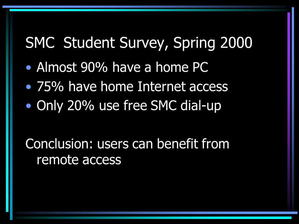 SMC Student Survey, Spring 2000 Almost 90% have a home PC 75% have home Internet access Only 20% use free SMC dial-up Conclusion: users can benefit from remote access