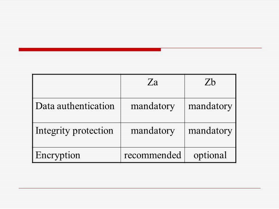 ZaZb Data authenticationmandatory Integrity protectionmandatory Encryptionrecommendedoptional