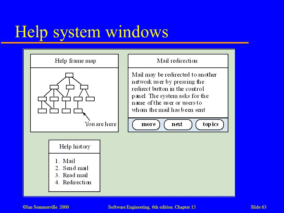 ©Ian Sommerville 2000 Software Engineering, 6th edition. Chapter 15Slide 63 Help system windows