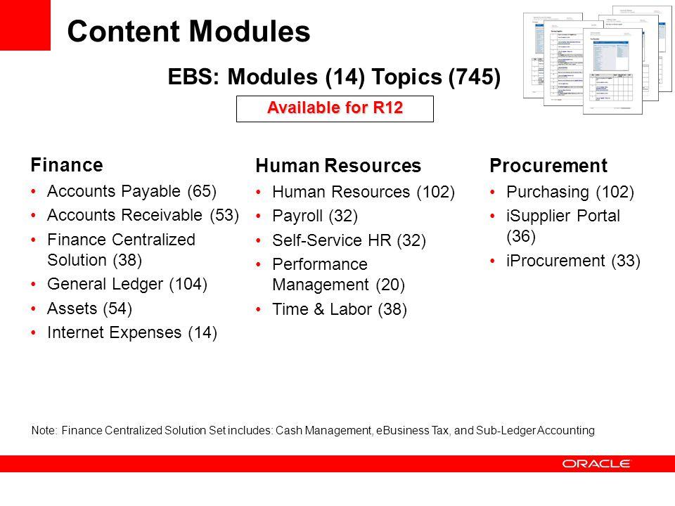 Content Modules EBS: Modules (14) Topics (745) Finance Accounts Payable (65) Accounts Receivable (53) Finance Centralized Solution (38) General Ledger