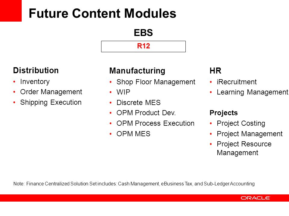 Future Content Modules EBS Distribution Inventory Order Management Shipping Execution HR iRecruitment Learning Management Projects Project Costing Pro