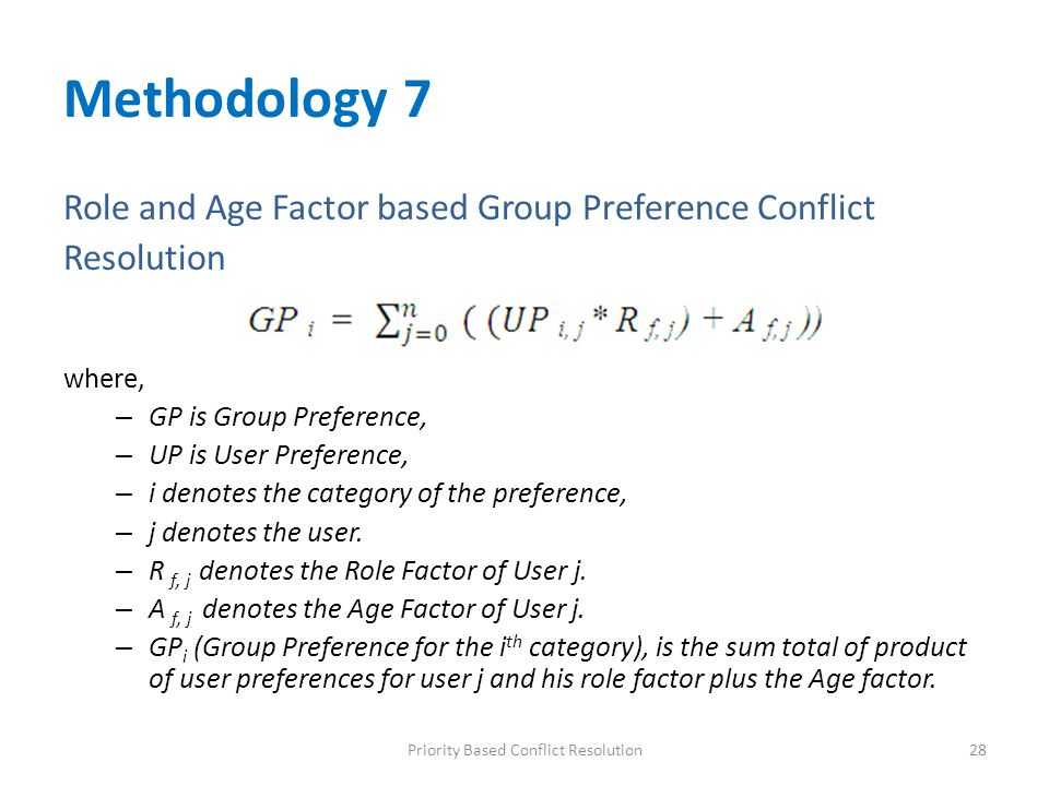 Role and Age Factor based Group Preference Conflict Resolution where, – GP is Group Preference, – UP is User Preference, – i denotes the category of t