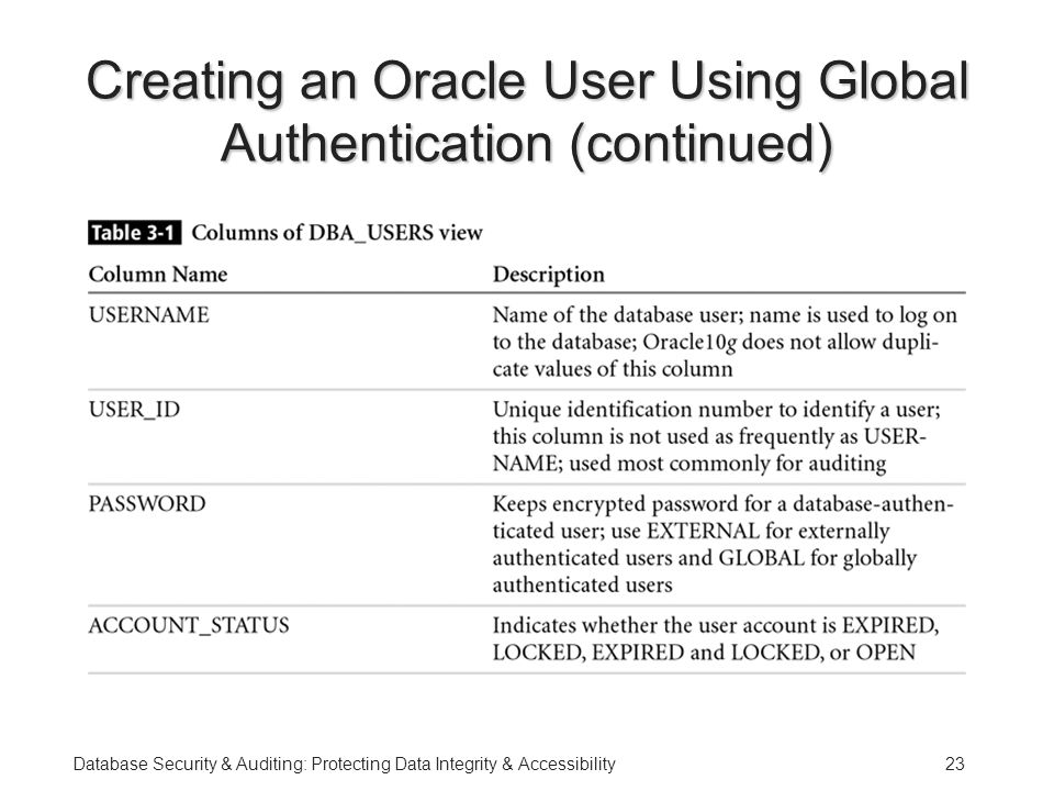 Database Security & Auditing: Protecting Data Integrity & Accessibility23 Creating an Oracle User Using Global Authentication (continued)