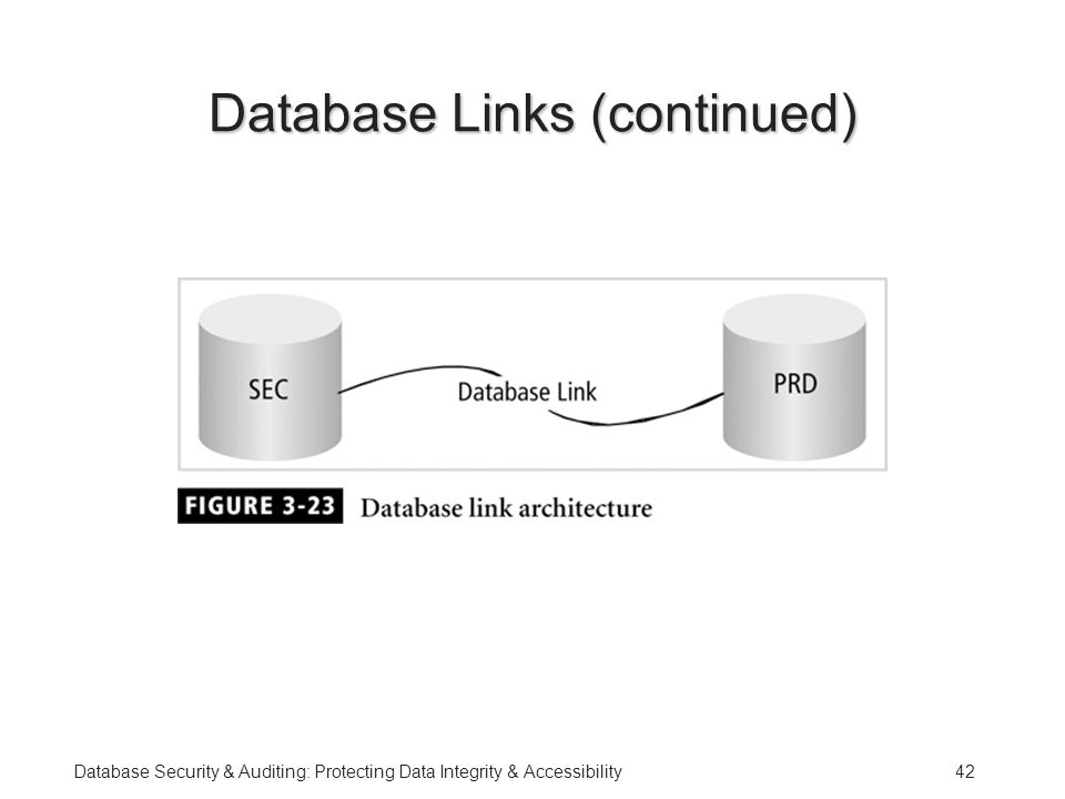 Database Security & Auditing: Protecting Data Integrity & Accessibility42 Database Links (continued)