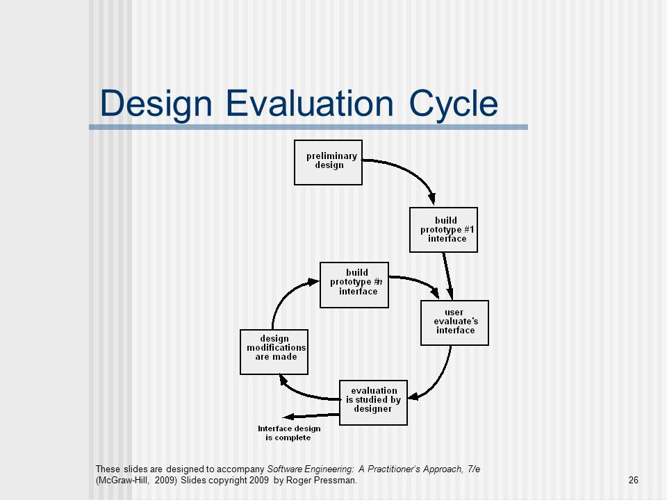 These slides are designed to accompany Software Engineering: A Practitioner's Approach, 7/e (McGraw-Hill, 2009) Slides copyright 2009 by Roger Pressman.26 Design Evaluation Cycle