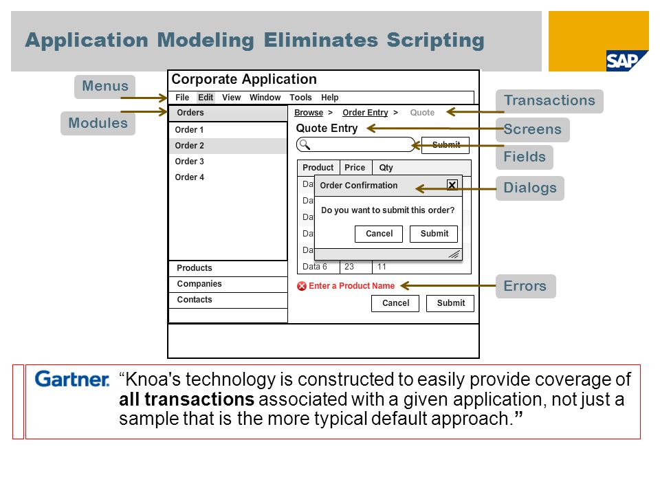 "Application Modeling Eliminates Scripting Menus Modules Transactions Screens Fields Dialogs Errors ""Knoa's technology is constructed to easily provide"