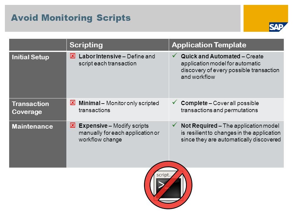 Avoid Monitoring Scripts ScriptingApplication Template Initial Setup  Labor Intensive – Define and script each transaction Quick and Automated – Crea