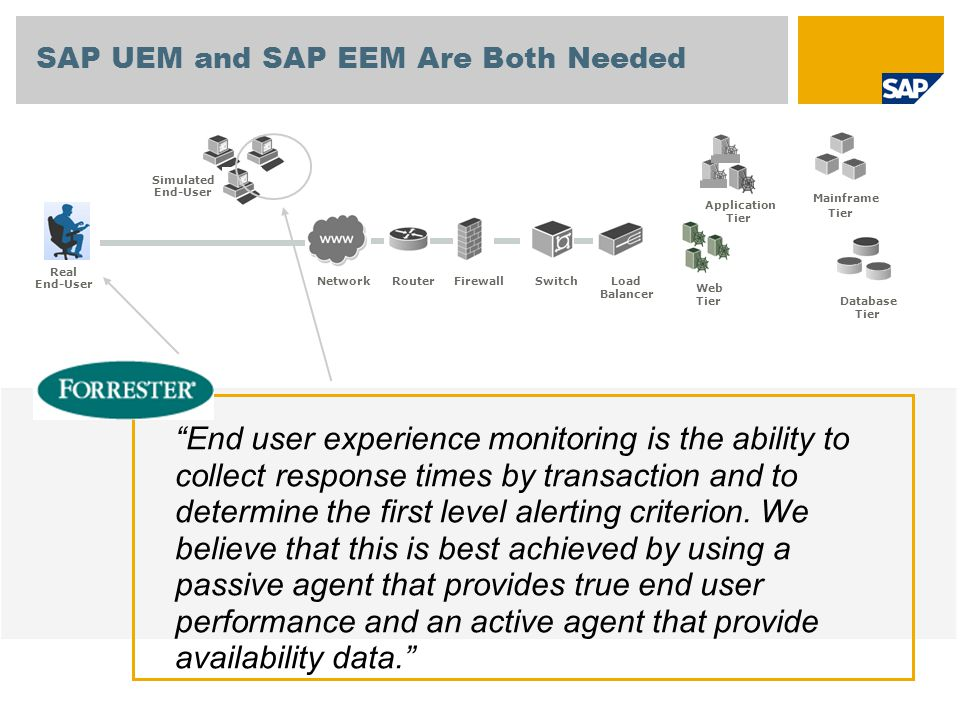 SAP UEM and SAP EEM Are Both Needed Simulated End-User NetworkRouterFirewallSwitchLoad Balancer Application Tier Database Tier Web Tier Mainframe Tier