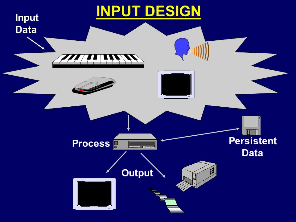 Why be concerned about INPUT DESIGN.