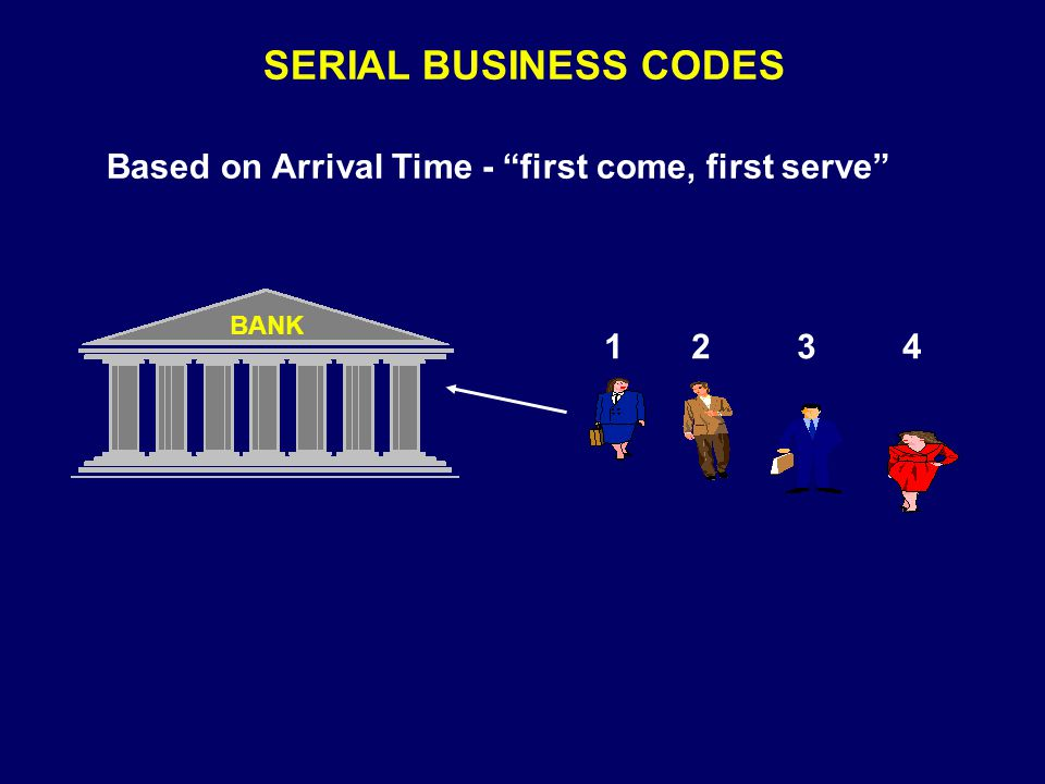 SEQUENTIAL BUSINESS CODES BANK 1 2 3 4 Based on meaningful organization - sorted 1 2 3 4 Bob Stan Sharon Carol This example: sort by first name, then assign a number