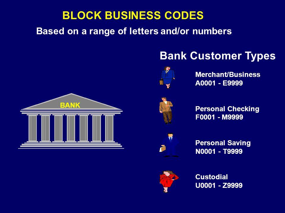ALPHABETIC BUSINESS CODES Based on an abbreviation or some other scheme STATES UNITS OF MEASURE AZ = Arizona CA = California MI = Michigan NY = New York etc....