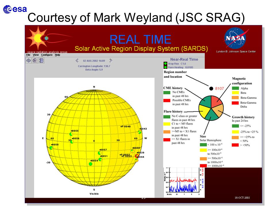 Courtesy of Mark Weyland (JSC SRAG)