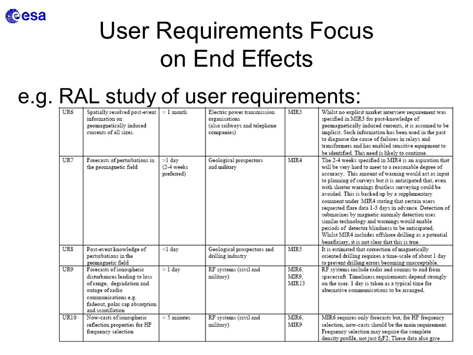 User Requirements Focus on End Effects e.g. RAL study of user requirements: