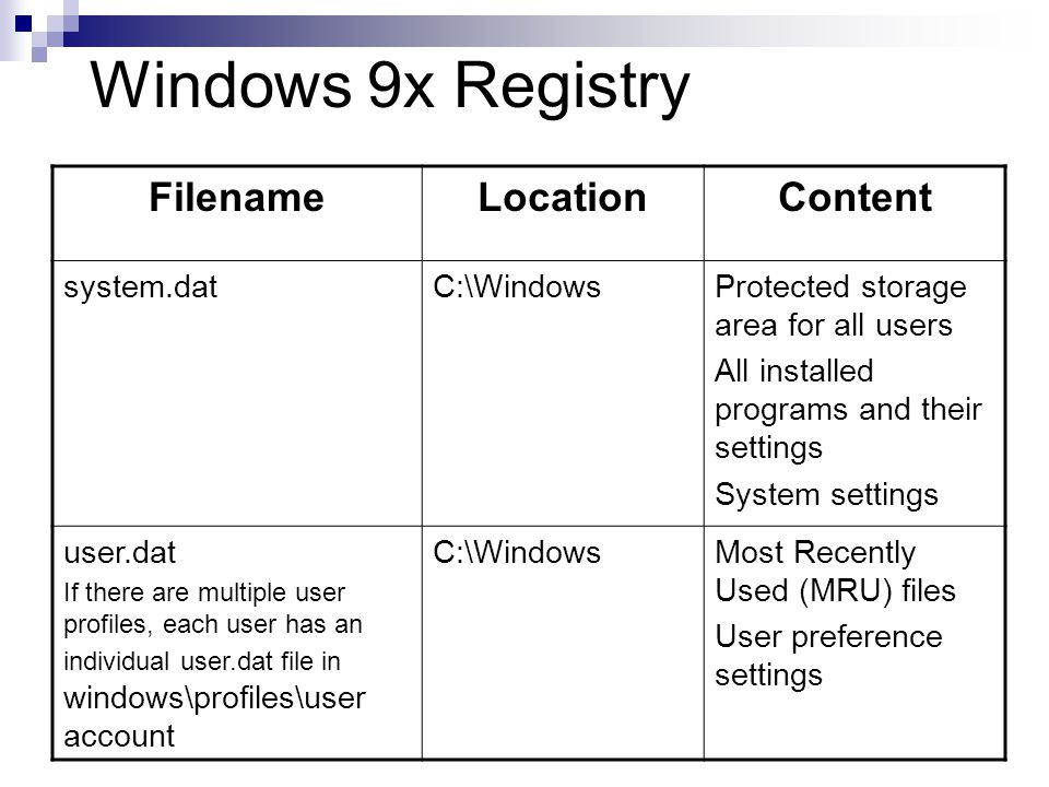 Windows 9x Registry FilenameLocationContent system.datC:\WindowsProtected storage area for all users All installed programs and their settings System settings user.dat If there are multiple user profiles, each user has an individual user.dat file in windows\profiles\user account C:\WindowsMost Recently Used (MRU) files User preference settings