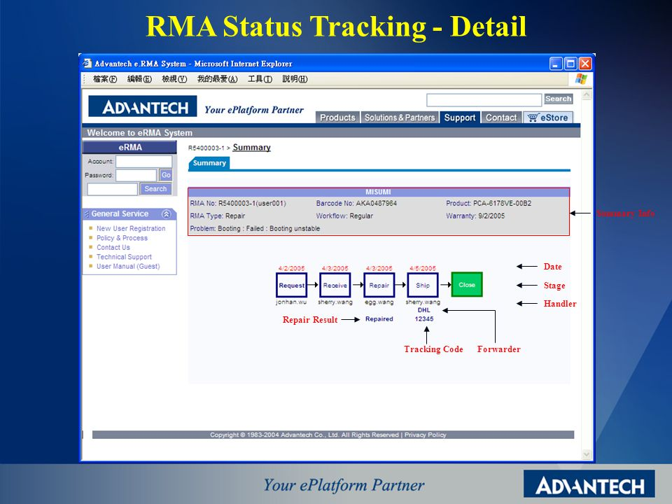 Summary Info Date Stage Handler Repair Result ForwarderTracking Code RMA Status Tracking - Detail