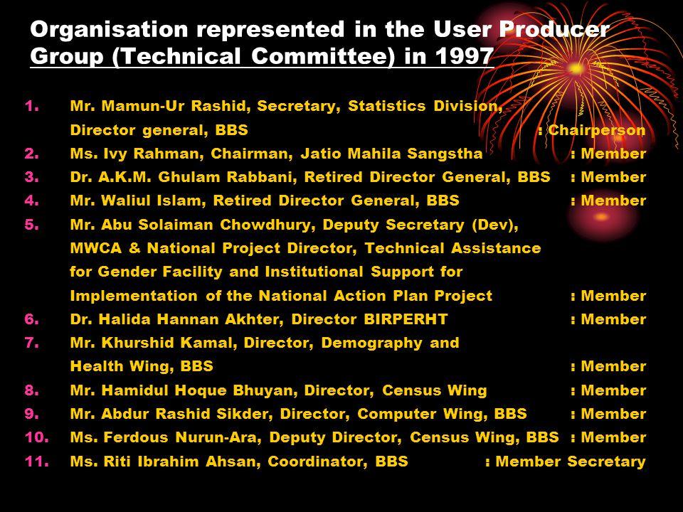 1.Mr. Mamun-Ur Rashid, Secretary, Statistics Division, Director general, BBS : Chairperson 2.Ms. Ivy Rahman, Chairman, Jatio Mahila Sangstha: Member 3
