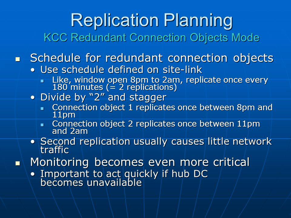 Replication Planning KCC Redundant Connection Objects Mode Schedule for redundant connection objects Schedule for redundant connection objects Use sch
