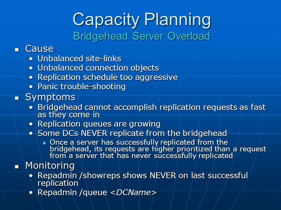Capacity Planning Bridgehead Server Overload Cause Cause Unbalanced site-linksUnbalanced site-links Unbalanced connection objectsUnbalanced connection