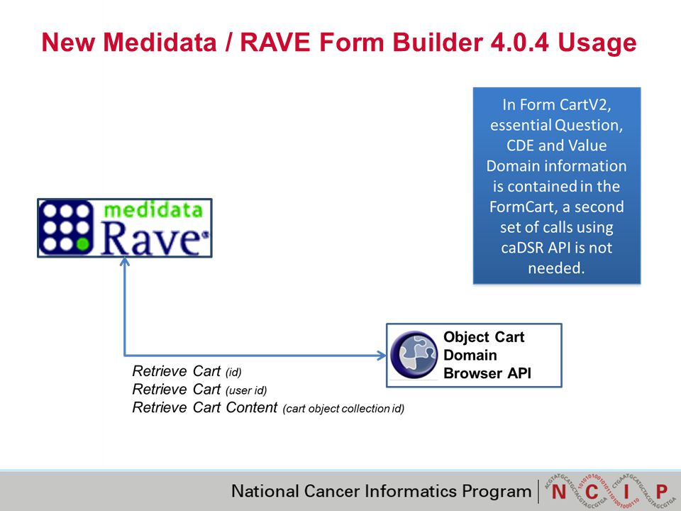 New Medidata / RAVE Form Builder 4.0.4 Usage