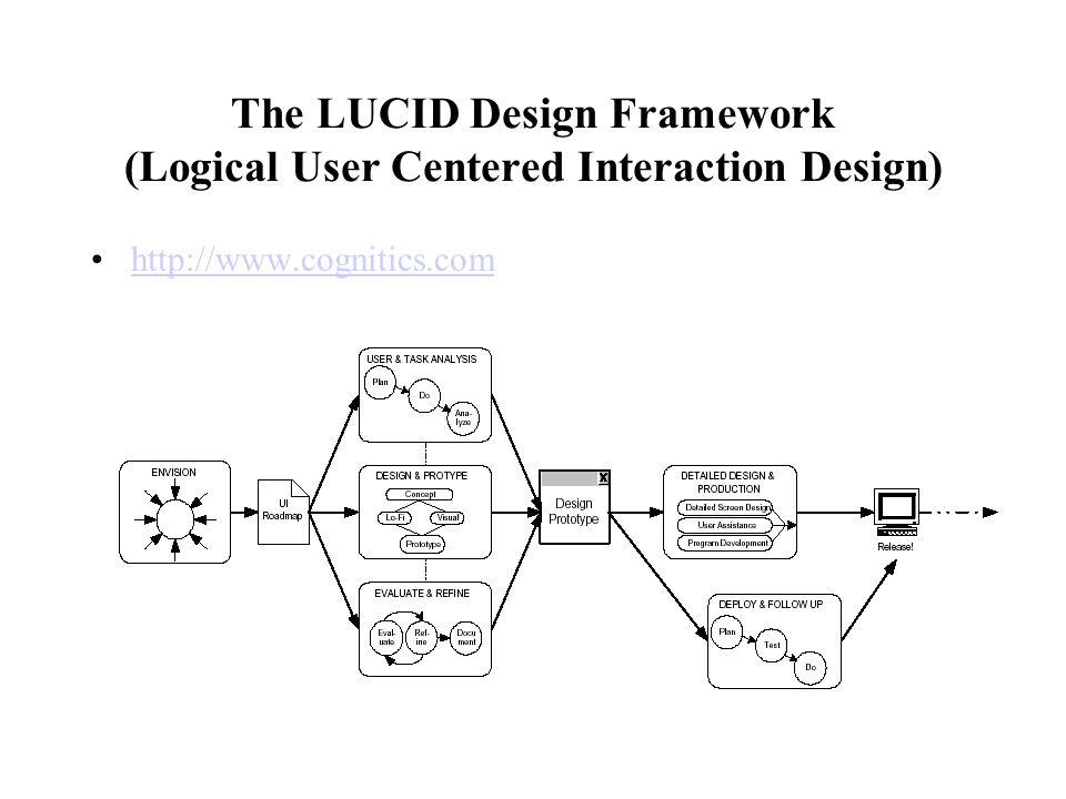 The LUCID Design Framework (Logical User Centered Interaction Design) http://www.cognitics.com