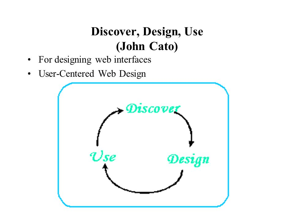 Discover, Design, Use (John Cato) For designing web interfaces User-Centered Web Design