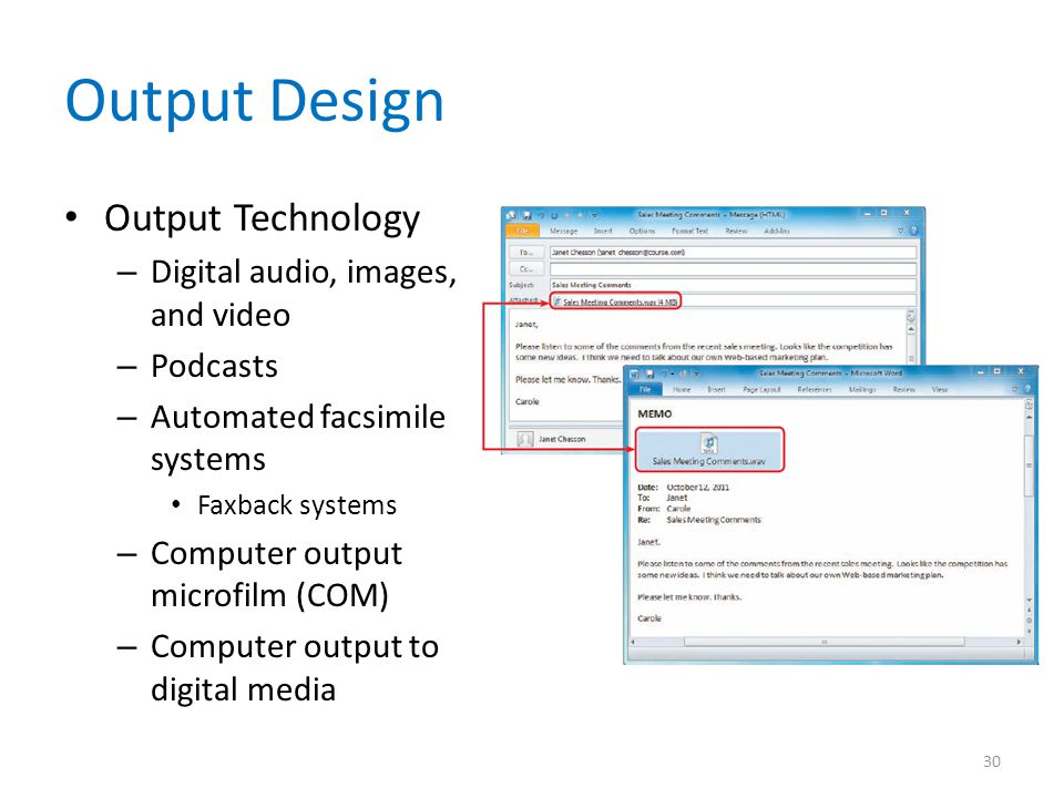 Output Design Output Technology – Digital audio, images, and video – Podcasts – Automated facsimile systems Faxback systems – Computer output microfil