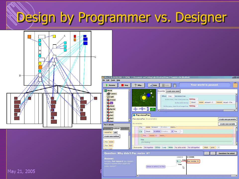 19May 21, 200519Brad A. Myers, CMU Design by Programmer vs. Designer