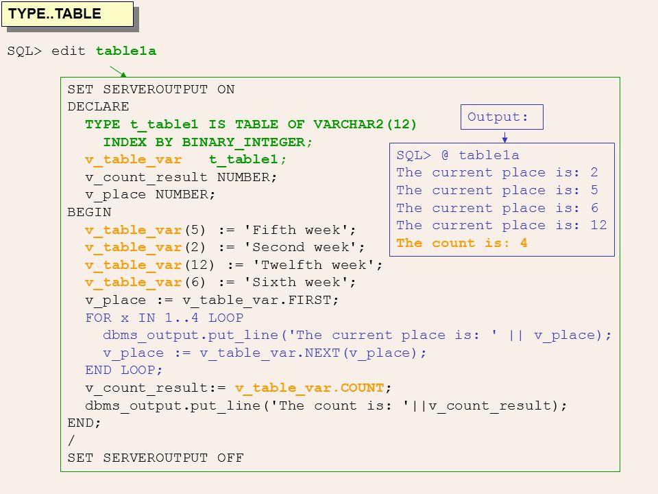 SET SERVEROUTPUT ON DECLARE TYPE t_table1 IS TABLE OF VARCHAR2(12) INDEX BY BINARY_INTEGER; v_table_var t_table1; v_count_result NUMBER; v_place NUMBER; BEGIN v_table_var(5) := Fifth week ; v_table_var(2) := Second week ; v_table_var(12) := Twelfth week ; v_table_var(6) := Sixth week ; v_place := v_table_var.FIRST; FOR x IN 1..4 LOOP dbms_output.put_line( The current place is: || v_place); v_place := v_table_var.NEXT(v_place); END LOOP; v_count_result:= v_table_var.COUNT; dbms_output.put_line( The count is: ||v_count_result); END; / SET SERVEROUTPUT OFF SQL> edit table1a TYPE..TABLE SQL> @ table1a The current place is: 2 The current place is: 5 The current place is: 6 The current place is: 12 The count is: 4 Output: