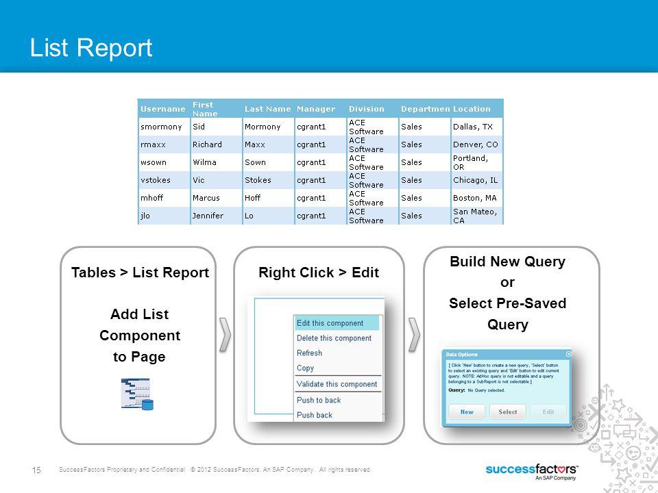 15 SuccessFactors Proprietary and Confidential © 2012 SuccessFactors, An SAP Company.