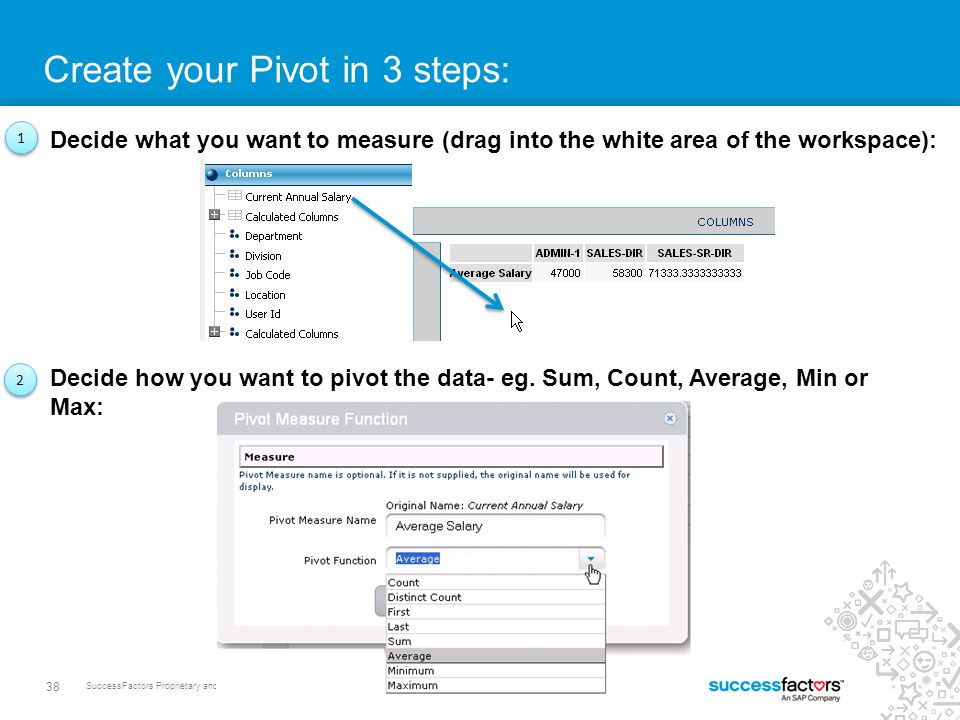 38 SuccessFactors Proprietary and Confidential © 2012 SuccessFactors, An SAP Company. All rights reserved. Create your Pivot in 3 steps: Decide what y
