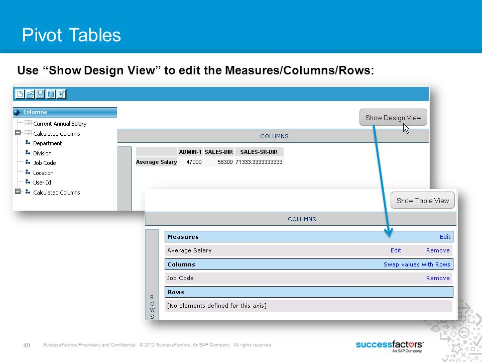 "40 SuccessFactors Proprietary and Confidential © 2012 SuccessFactors, An SAP Company. All rights reserved. Pivot Tables Use ""Show Design View"" to edit"