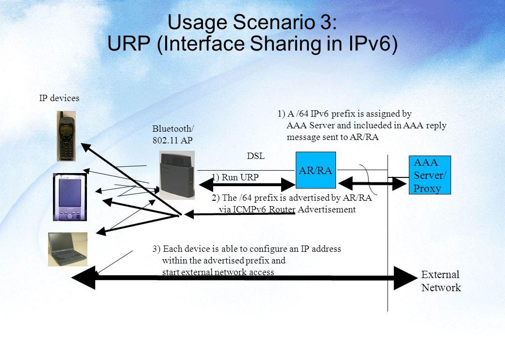 Usage Scenario 3: URP (Interface Sharing in IPv6) External Network AR/RA Bluetooth/ 802.11 AP AAA Server/ Proxy DSL IP devices 1) Run URP 1) A /64 IPv