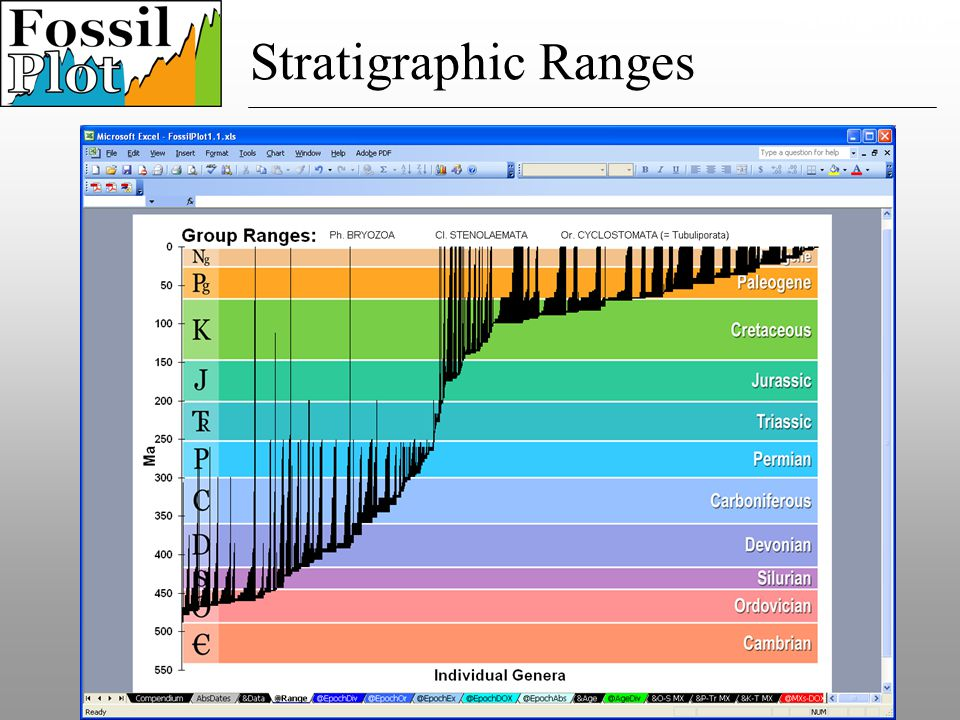 Paleography Stratigraphic Ranges