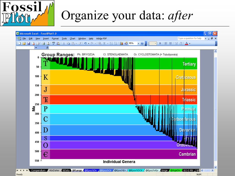 Speciation Organize your data: after