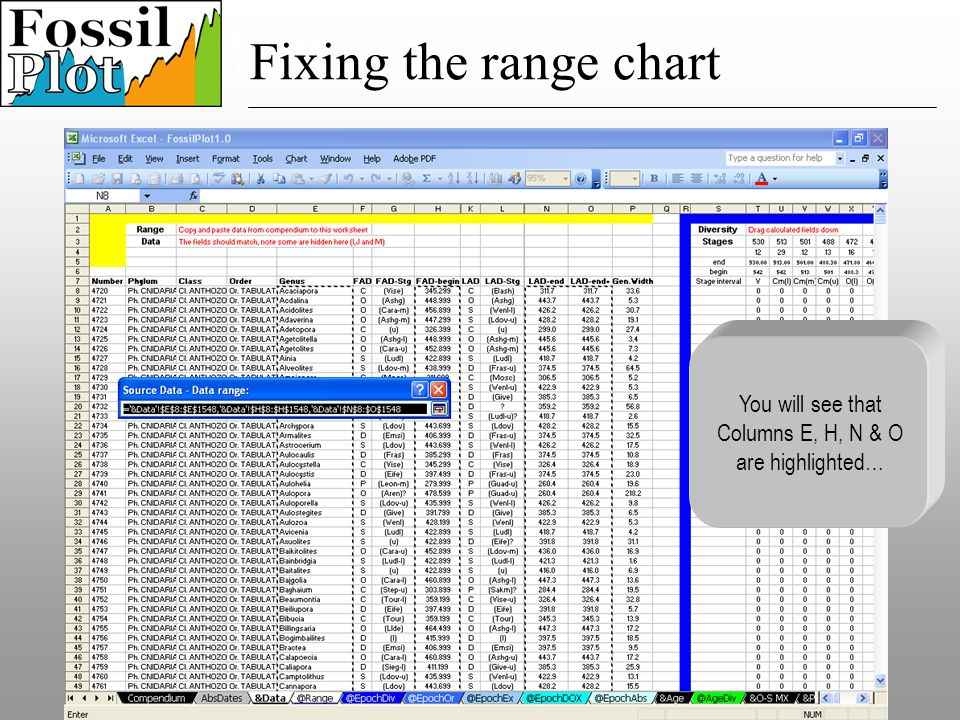 Speciation You will see that Columns E, H, N & O are highlighted… Fixing the range chart