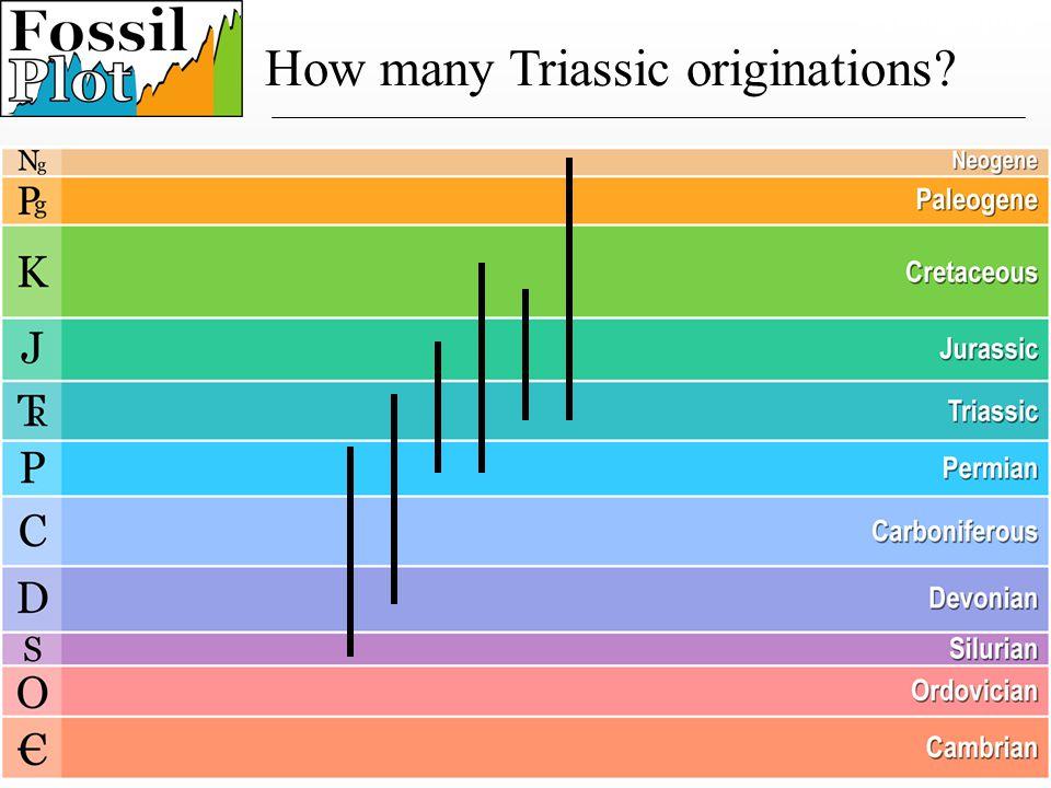Paleography How many Triassic originations?