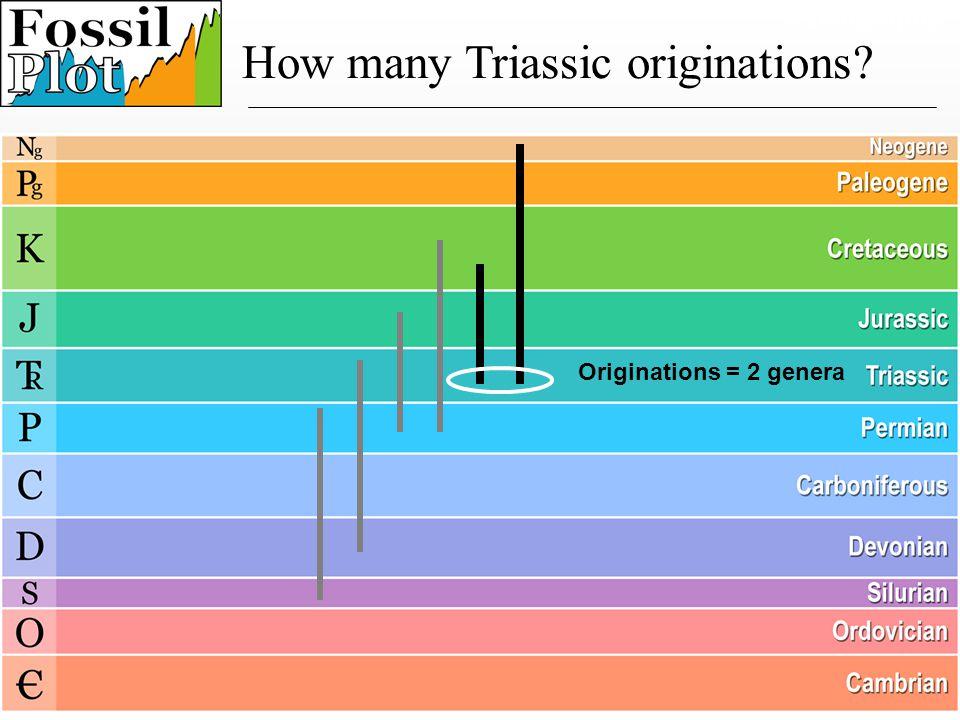 Originations = 2 genera Paleography How many Triassic originations?