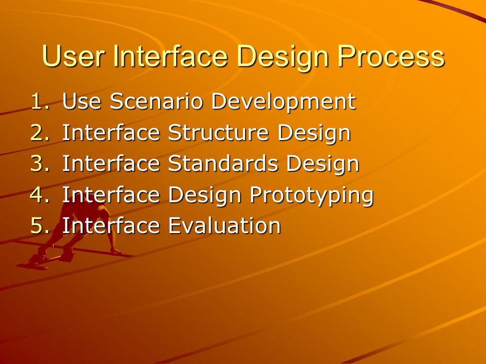 User Interface Design Process 1.Use Scenario Development 2.Interface Structure Design 3.Interface Standards Design 4.Interface Design Prototyping 5.Interface Evaluation
