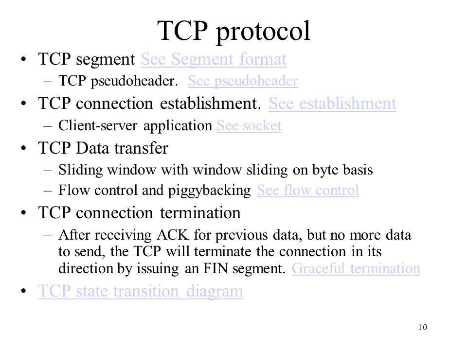 10 TCP protocol TCP segment See Segment formatSee Segment format –TCP pseudoheader. See pseudoheaderSee pseudoheader TCP connection establishment. See