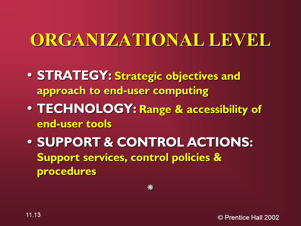 © Prentice Hall 2002 11.13 ORGANIZATIONAL LEVEL STRATEGY: Strategic objectives and approach to end-user computing STRATEGY: Strategic objectives and approach to end-user computing TECHNOLOGY: Range & accessibility of end-user tools TECHNOLOGY: Range & accessibility of end-user tools SUPPORT & CONTROL ACTIONS: Support services, control policies & procedures SUPPORT & CONTROL ACTIONS: Support services, control policies & procedures*