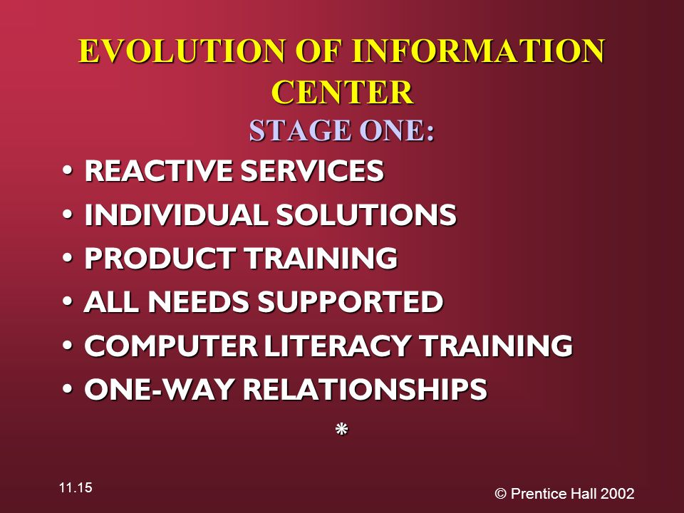 © Prentice Hall 2002 11.15 EVOLUTION OF INFORMATION CENTER STAGE ONE: REACTIVE SERVICES REACTIVE SERVICES INDIVIDUAL SOLUTIONS INDIVIDUAL SOLUTIONS PRODUCT TRAINING PRODUCT TRAINING ALL NEEDS SUPPORTED ALL NEEDS SUPPORTED COMPUTER LITERACY TRAINING COMPUTER LITERACY TRAINING ONE-WAY RELATIONSHIPS ONE-WAY RELATIONSHIPS*