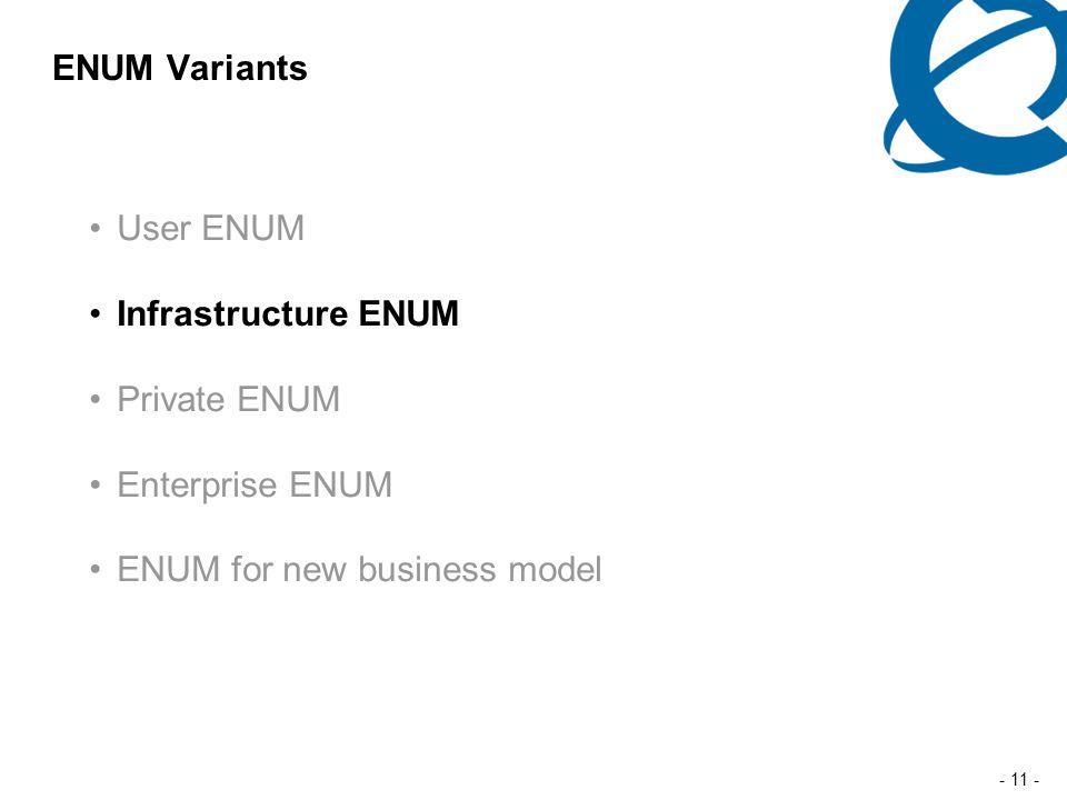 - 11 - ENUM Variants User ENUM Infrastructure ENUM Private ENUM Enterprise ENUM ENUM for new business model